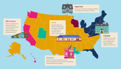 Most common architectural style in every state according to Trulia listing data.