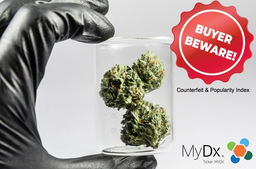 MyDx Licensee to Uncover The Truth About What You Are And What You're Not Smoking Through A Popularity And Counterfeit Index