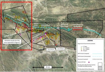 Figure 1 – Kunene Co-Cu Project Area showing principal targets associated with DOF Horizon, structural lineaments, and regional soil geochemical anomalies (cobalt). Detailed results confirming Western Targets shown in Figure 2. (CNW Group/Namibia Rare Earths Inc.)