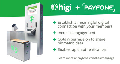 Payfone and higi have unveiled new technology that enables health plans to establish meaningful digital connections with their members