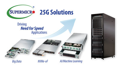 Supermicro 25G Ethernet solutions open path to 100G Networking