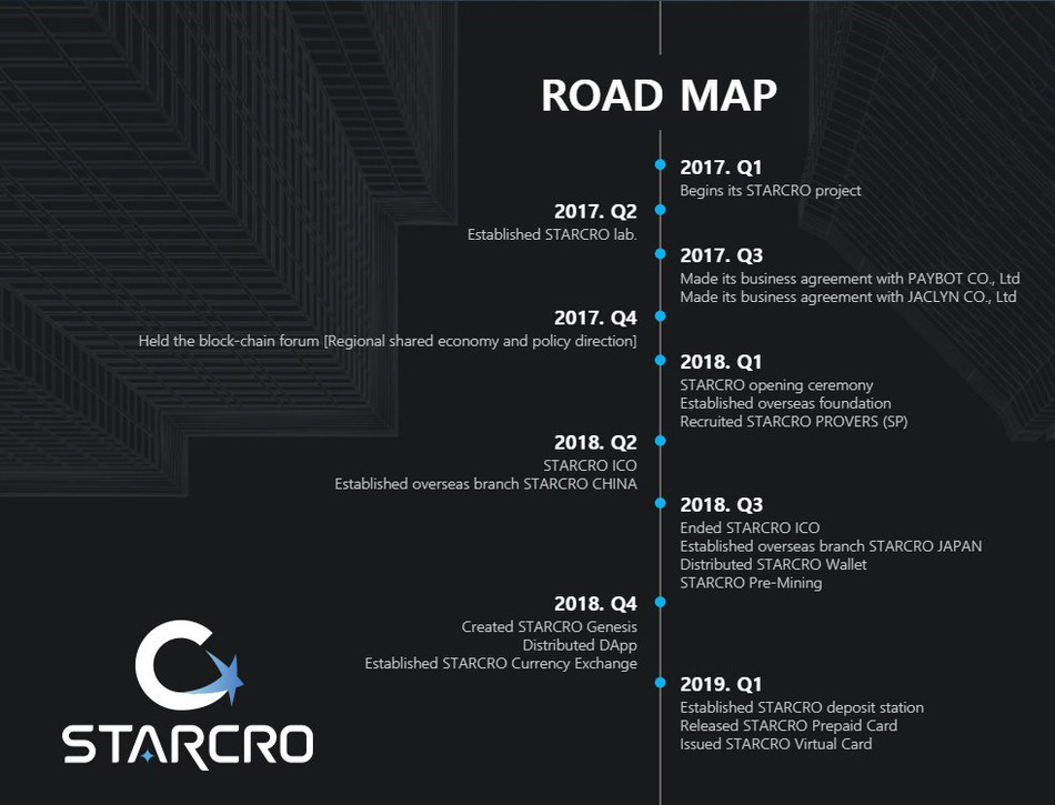 Road Map for Starcro