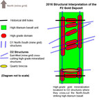 Diagram 4: Conceputal 2016 Structural Interpretation - Plan View (CNW Group/Rubicon Minerals Corporation)