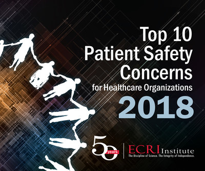 ECRI Institute, widely considered the largest federally certified Patient Safety Organization, names diagnostic errors the number one concern on its 2018 Top 10 Patient Safety Concerns for Healthcare Organizations. Each year, approximately 1 in 20 adults experiences a diagnostic error, according to published studies. These errors and delays can lead to care gaps, repeat testing, unnecessary procedures, and patient harm.