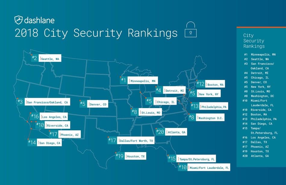 2018 dashlane city security rankings
