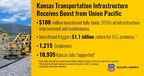 Kansas Transportation Infrastructure Receives $113 million Boost from Union Pacific