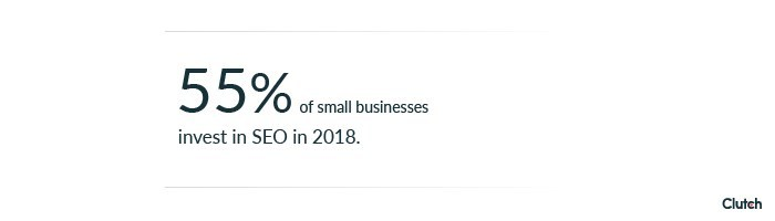 Clutch's 4th Annual Small Business Survey finds that 55% of small businesses plan to invest in SEO in 2018