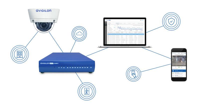Figure 1. Avigilon launches Avigilon Blue, its new subscription-based integrator cloud service platform for security and surveillance. (CNW Group/Avigilon Corporation)
