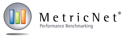 MetricNet Delivers Presentation on Service Desk Metrics at the 2018 SDI Conference