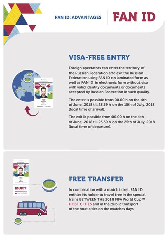 Foreign Spectators of the 2018 FIFA World Cup™ Can Exit Russia With an Electronic FAN ID