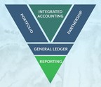 FundCount Named Best Fund Accounting and Reporting Systems Firm in the Hedgeweek Global Awards