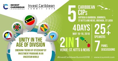 Invest Caribbean Summit 2018 Event Infographic (PRNewsfoto/Government of St Kitts and Nevis)