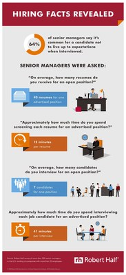 Senior managers cite the time spent on the hiring process.