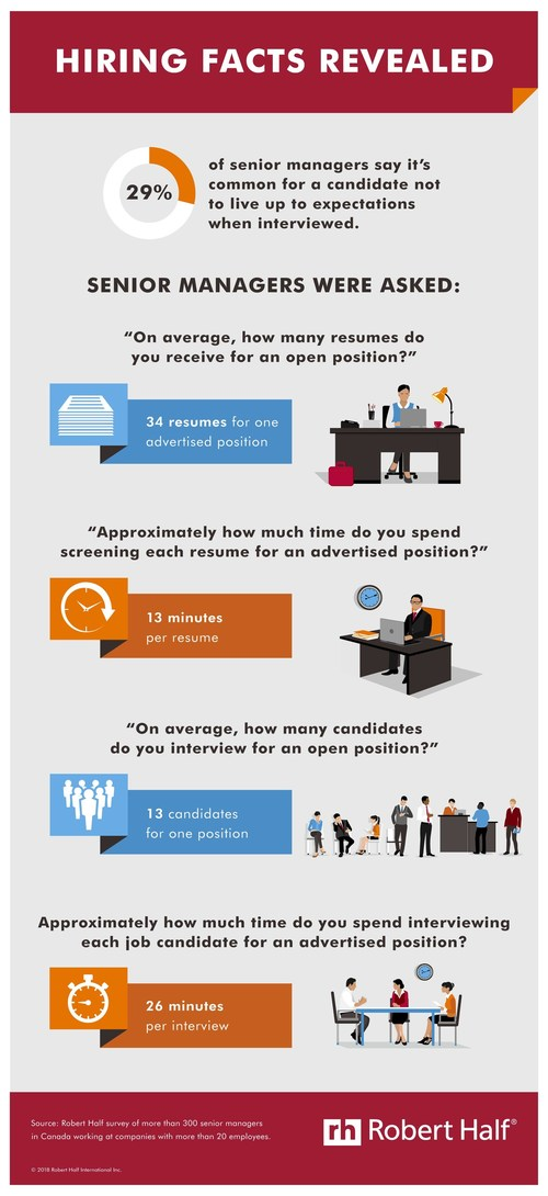 Don't judge a candidate by their resume... (CNW Group/Robert Half Canada)
