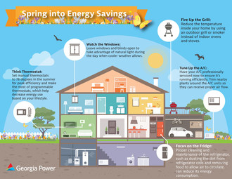 Spring into energy savings with tips from Georgia Power