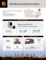 UPS® to invest $500 million in Canada and create more than 1,000 new jobs (CNW Group/UPS Canada Ltd.)