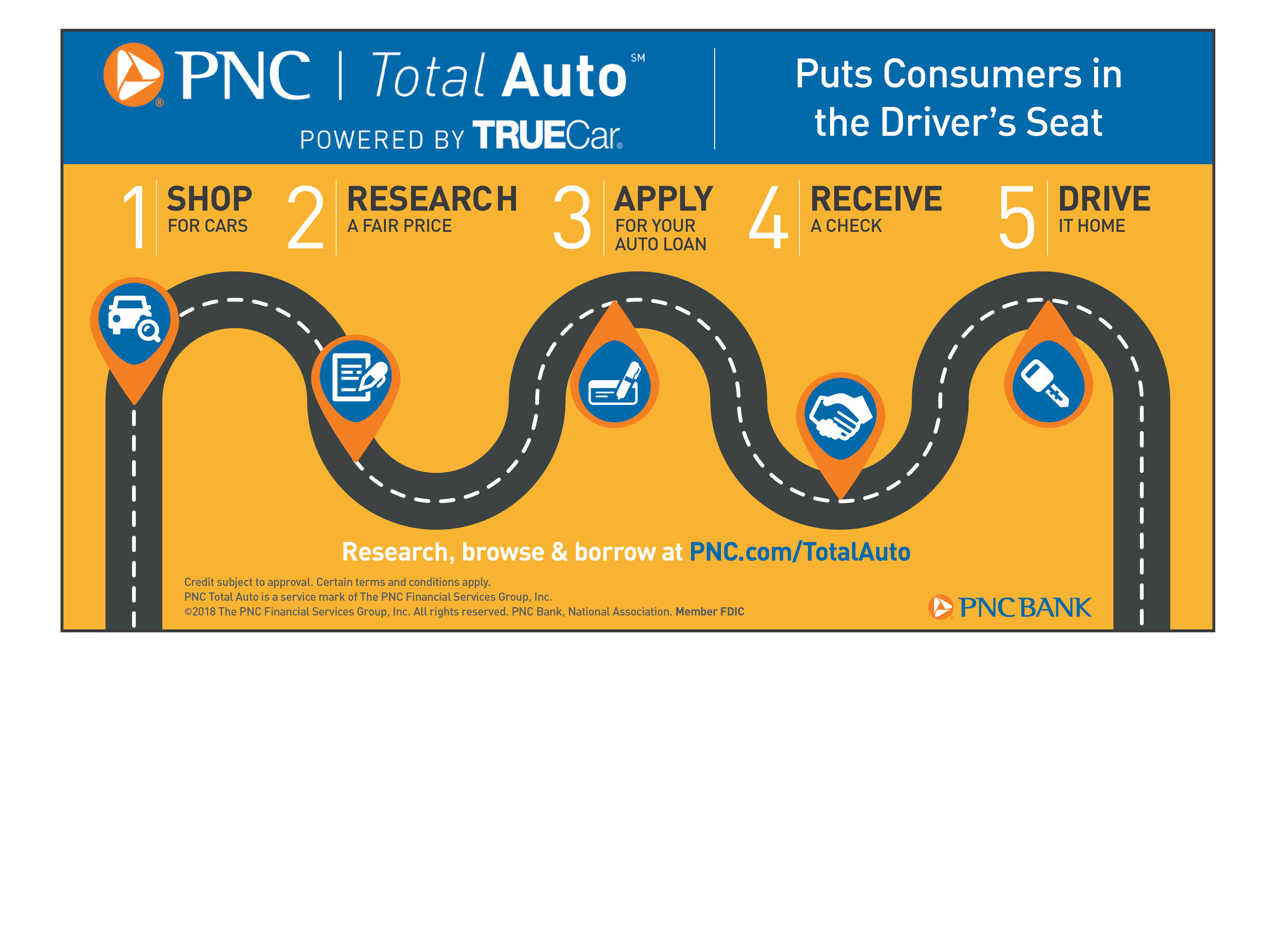 Pnc Car Loan >> PNC Bank Puts Car Buyers In The Driver's Seat With New Digital Auto Shopping Experience | World ...