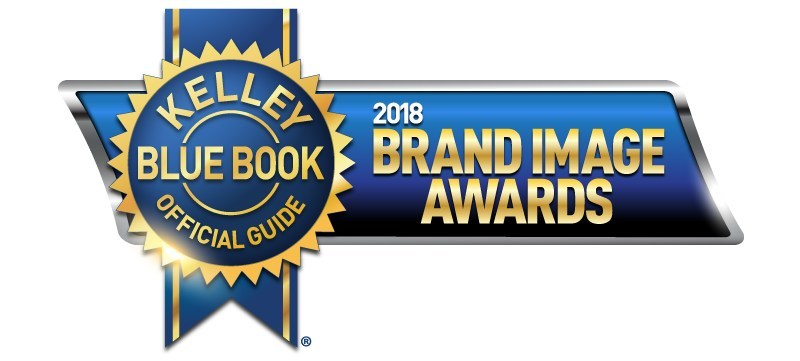 Recognizing automakers' outstanding achievements in creating and maintaining brand attributes that capture the attention and enthusiasm of new-car buyers, Kelley Blue Book today announced the 2018 Brand Image Award winners, based on annual new-car buyer perception data. Award categories are calculated among luxury, non-luxury and truck shoppers.