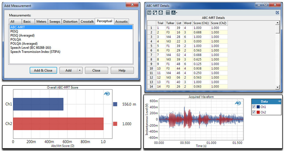 ABC-MRT measurement selection within the APx software's perceptual audio menu, along with example measurement results.