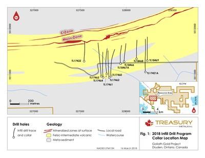 Figure 1: 2018 Infill Drill Program Collar Location Map (CNW Group/Treasury Metals Inc.)