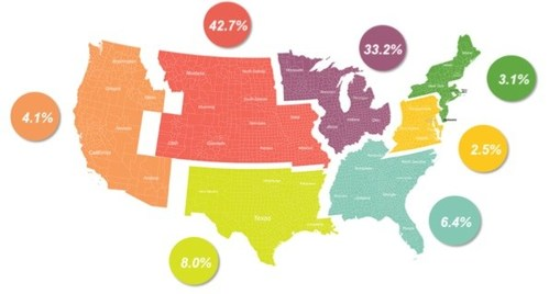 Agri-Pulse survey respondents, conducted by Aimpoint Research