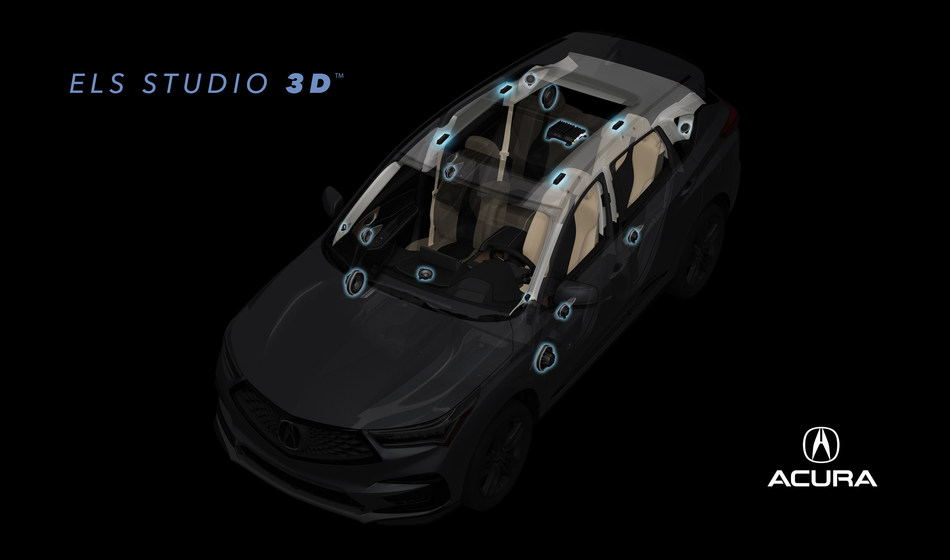 ELS STUDIO 3D™ PREMIUM AUDIO SYSTEM, POWERED BY PANASONIC, EXCLUSIVELY FROM ACURA