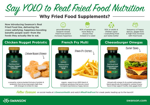 Swanson Health's new research-backed Real Fried Food supplement collection is available April 1.