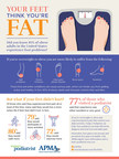 81 Percent of Obese Americans Experience Foot Pain