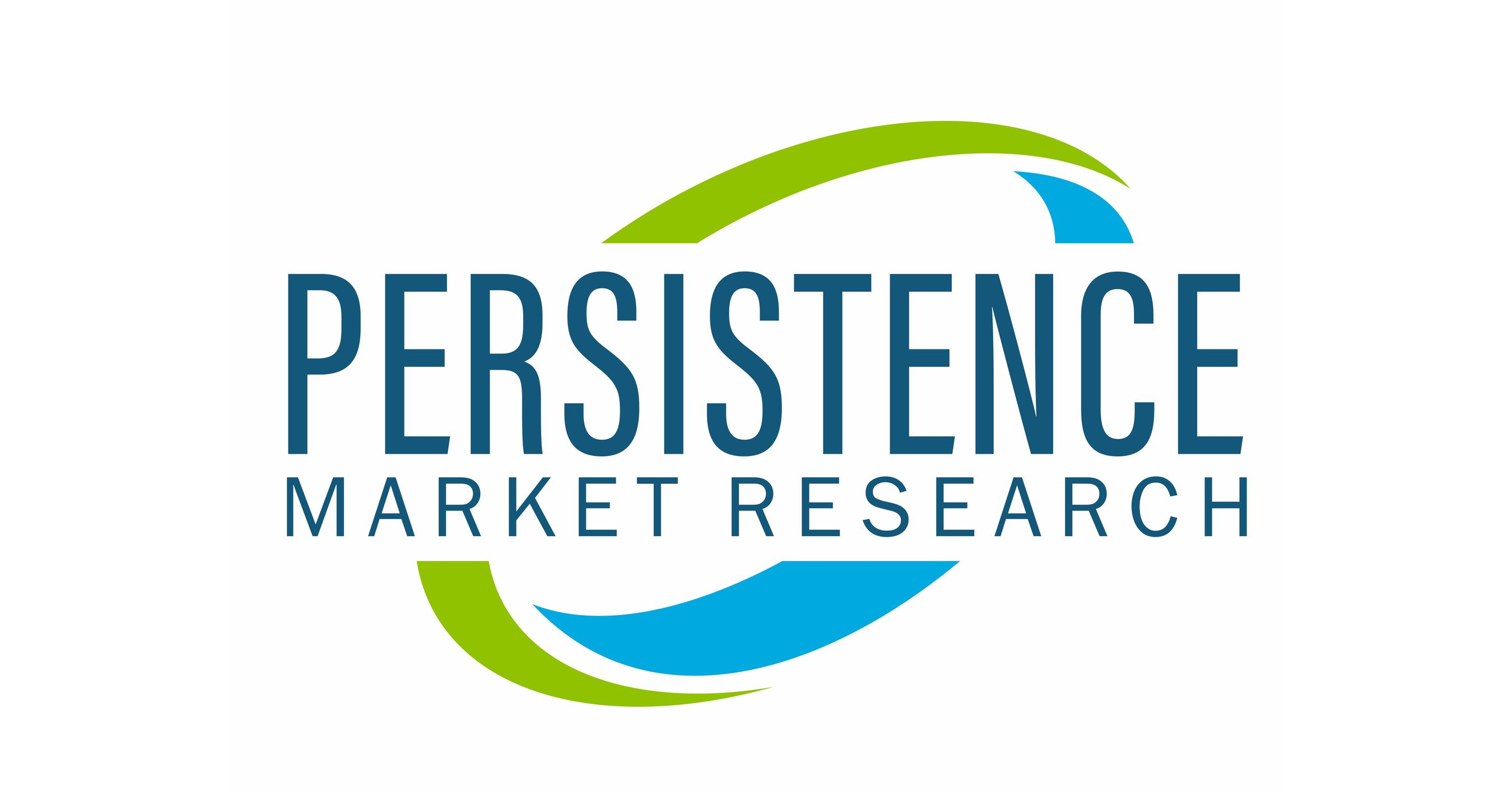Water Filter Market to close in on US$ 25 Bn by 2030, Supported by Increasing Demand for High-quality Drinking Water, Finds PERSISTENCE MARKET RESEARCH - PRNewswire