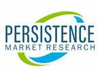 Photovoltaic Glass  Market to Reach US$ 41,757.3 Mn by 2026 - Persistence Market Research