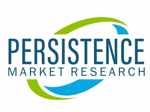 Persistence Market Research (PRNewsfoto/Persistence Market Research Pvt.)