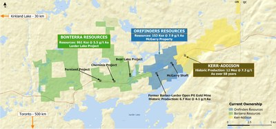 McGarry Property in relation to Kerr-Addison Mine & Bonterra's Larder Lake Project - Figure 1 (CNW Group/Orefinders Resources Inc.)