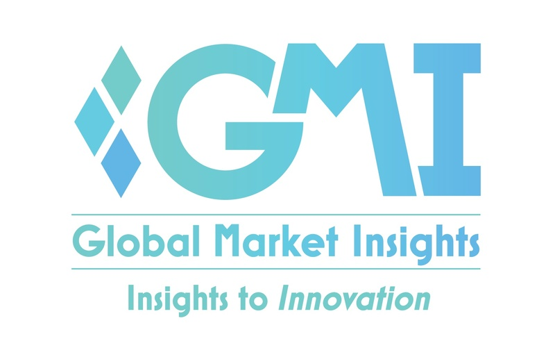 Global Market Insights Research Pvt Ltd (PRNewsfoto/Global Market Insights Research)