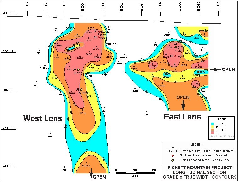 Pickett Mountain Project - Longitudinal Section (CNW Group/Wolfden Resources Corporation)