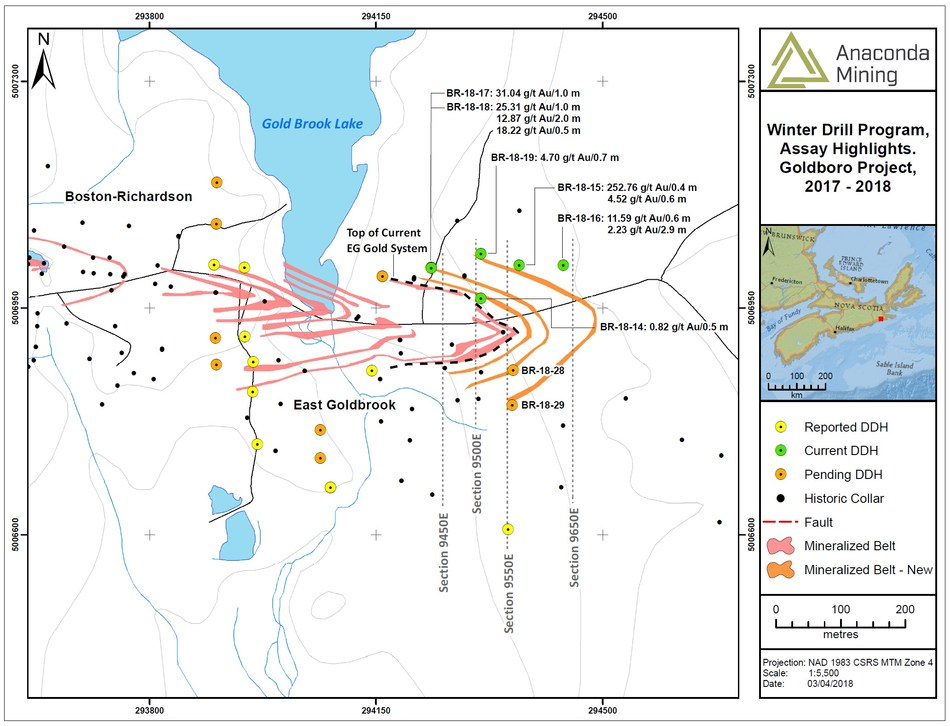 Exhibit A. A map showing the location of the eastern portion of the Goldboro Deposit as projected to surface, centered on the East Goldbrook Gold System.  The Boston-Richardson and West Goldbrook Gold Systems are located west of the East Goldbrook Gold System.  The location of recent drill holes and sections outlined in this press release as well as historic drill collar locations are shown.  Newly discovered mineralized zones are shown in orange. (CNW Group/Anaconda Mining Inc.)