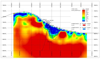 Figure 3: Titan 3D IP Survey Line 2, Cross-section of Cu-Ag Target, Looking NE, Mt. Hope Southeast Area