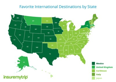 A new report from InsureMyTrip ranks the most popular international destinations state by state.  The data shows twenty-six states favor trips to the Caribbean, while other states prefer visiting the United Kingdom, Mexico or Italy. Results are based on all travel insurance purchases for international trips booked in 2017.