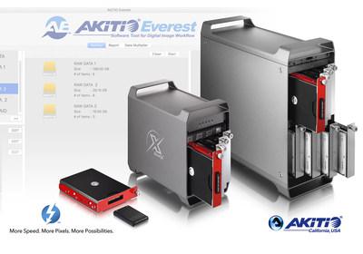 Akitio OTTO with Akitio Quad X and RED Mini-Mag Reader