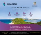 St Kitts and Nevis Citizenship by Investment Programme – Sustainable Growth Fund Infographic (PRNewsfoto/CS Global Partners)