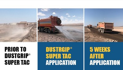 DUSTGRIP® SUPER TAC, a new generation dust suppressant that binds the surface roadway while maintaining sub-soil moisture content.