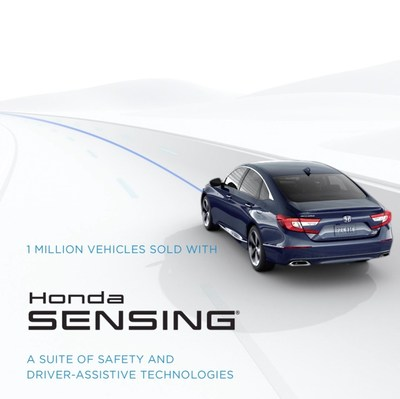 U.S. sales of vehicles equipped with the Honda Sensing suite of advanced safety and driver-assistive technologies has reached the one-million mark.