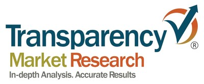 Transparency Market Research (PRNewsfoto/Transparency Market Research)