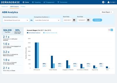 Demandbase ABM Analytics