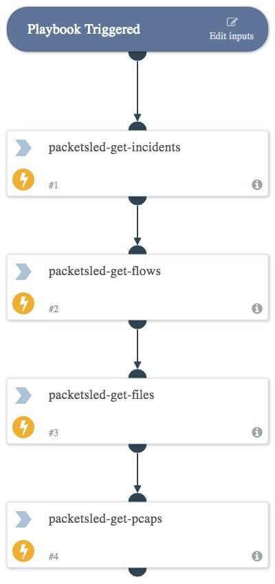 PacketSled