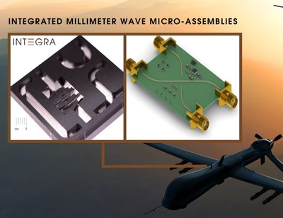 3D Waveguide and 3D Coaxial structures embedded inside and on top of electronic substrates
