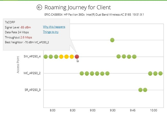 7SIGNAL Maps Client Roaming Journey for Wireless Devices