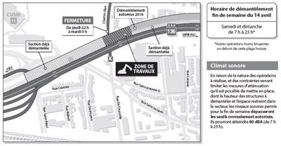 Horaire de démantèlement - fin de semaine du 14 avril (Groupe CNW/Ministère des Transports, de la Mobilité durable et de l'Électrification des transports)