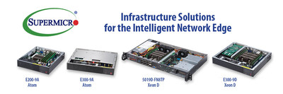 Supermicro Showcases New Intelligent Network Edge and Security Appliance Products at RSA 2018