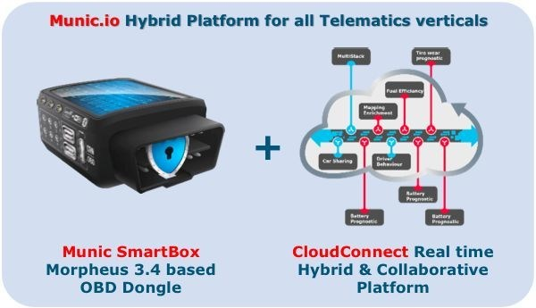 Munic.io Hybrid Platform for all Telematics Verticals (PRNewsfoto/Mobile Devices and Munic.io)