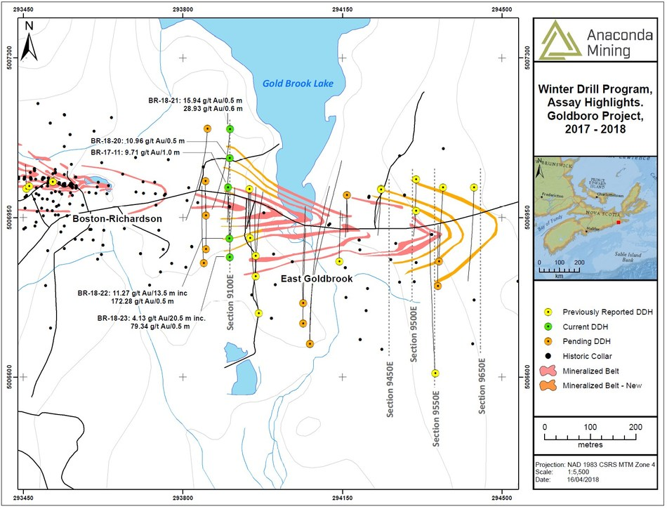 Exhibit A. A map showing the location of section 9100E and the associated drill collars and assay highlights.  The Goldboro deposit continues to the west of the map and includes the West Goldbrook Gold System and is 1.7 km in strike length. (CNW Group/Anaconda Mining Inc.)